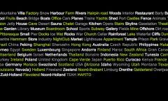 MAPITO locatiebureau location agency database